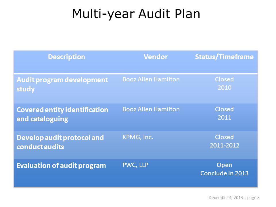 Multi-year Audit Plan December 4, 2013 | page 8