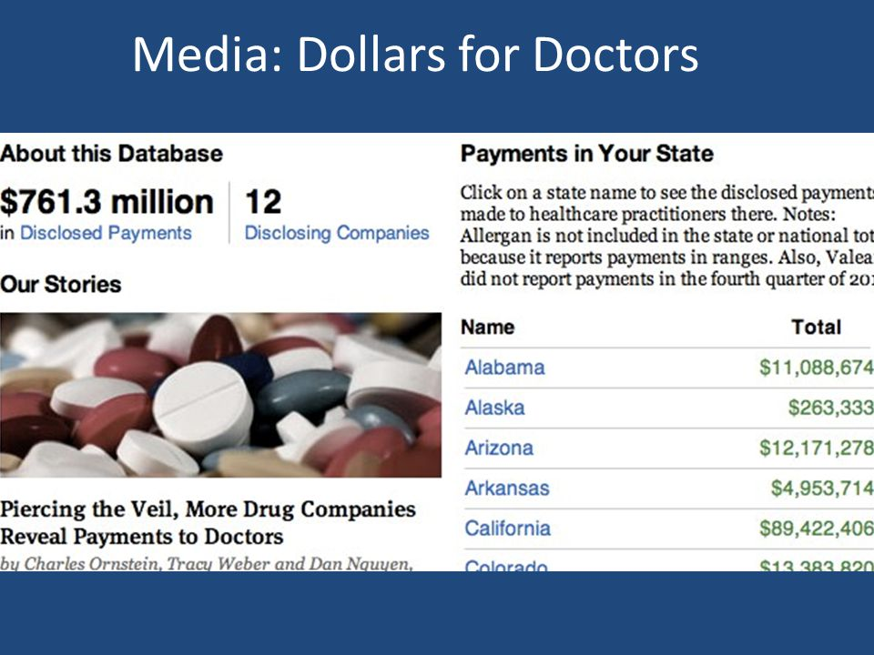 Media: Dollars for Doctors