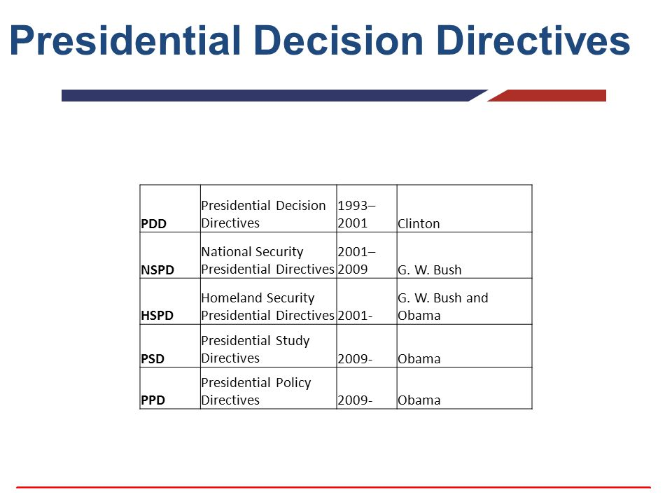 Presidential Decision Directives PDD Presidential Decision Directives 1993– 2001Clinton NSPD National Security Presidential Directives 2001– 2009G. W.