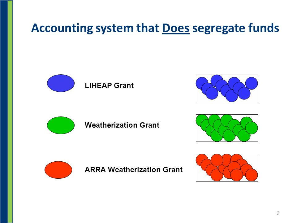 Accounting system that Does segregate funds LIHEAP Grant Weatherization Grant ARRA Weatherization Grant 9