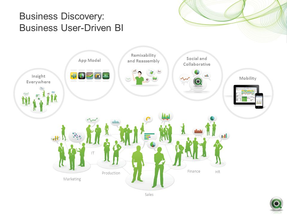 Business Discovery: Business User-Driven BI Insight Everywhere App Model Remixability and Reassembly Social and Collaborative Mobility Finance HR Sales Marketing IT Production