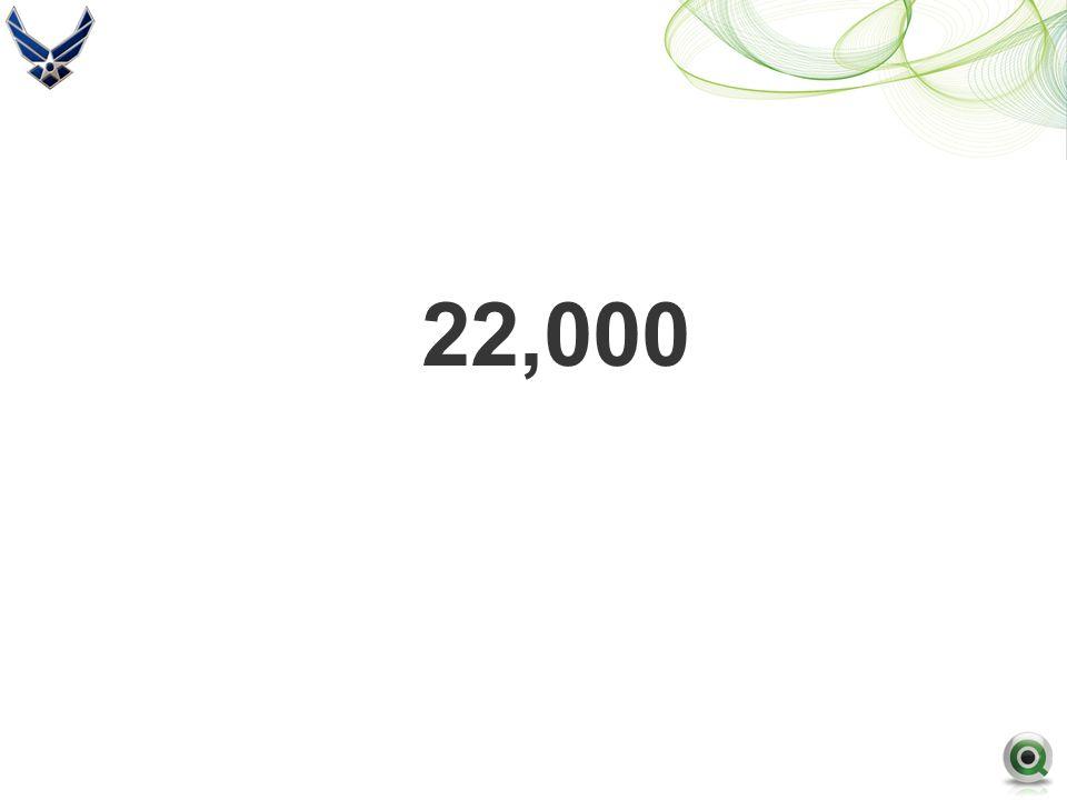 22,000