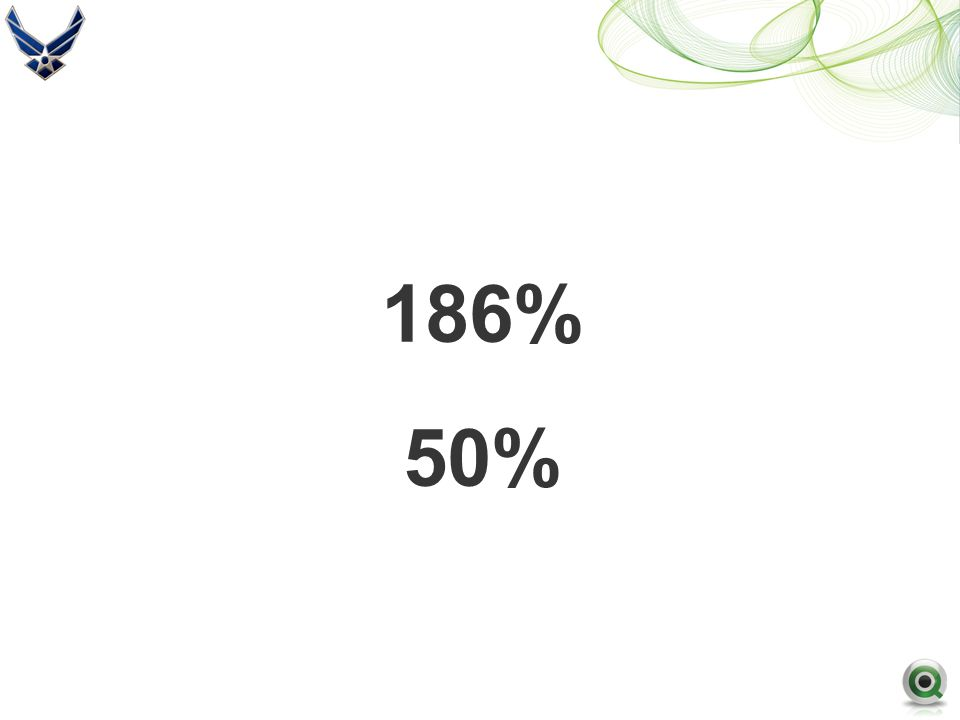 186% 50%