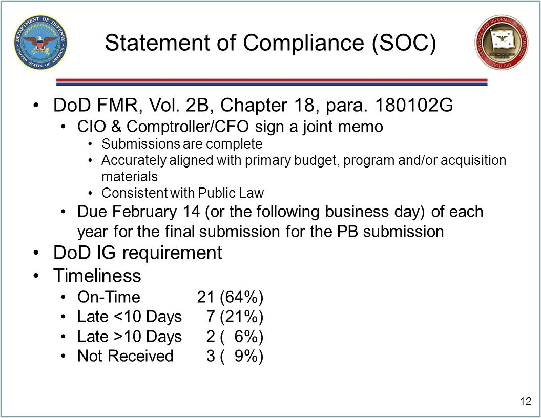 Statement of Compliance (SOC) DoD FMR, Vol. 2B, Chapter 18, para. 180102G CIO & Comptroller/CFO sign a joint memo Submissions are complete Accurately