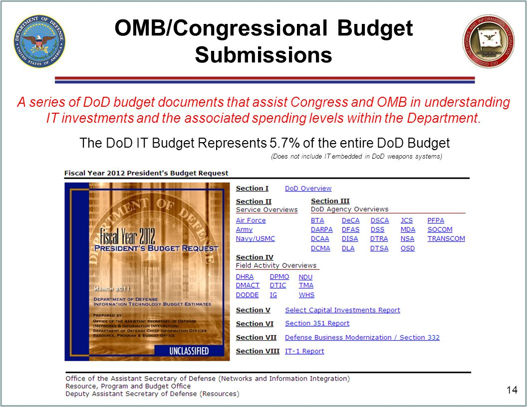 OMB/Congressional Budget Submissions A series of DoD budget documents that assist Congress and OMB in understanding IT investments and the associated