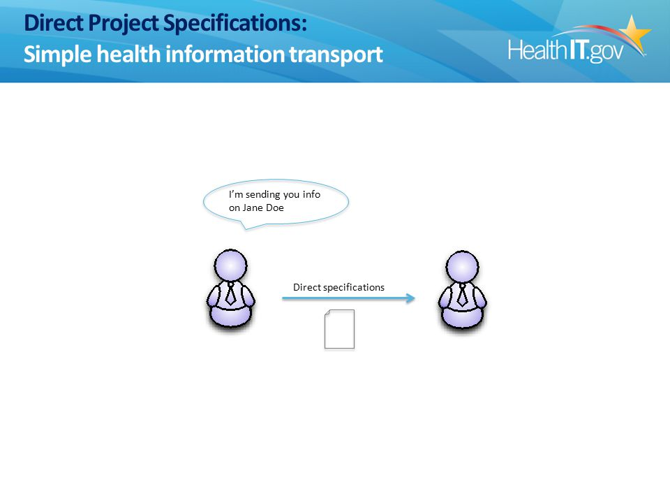 I'm sending you info on Jane Doe Direct specifications Direct Project Specifications: Simple health information transport