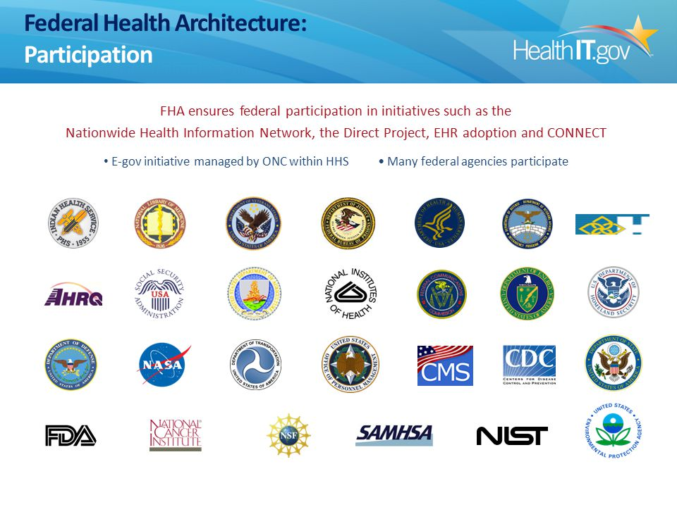 Federal Health Architecture: Participation FHA ensures federal participation in initiatives such as the Nationwide Health Information Network, the Direct Project, EHR adoption and CONNECT E-gov initiative managed by ONC within HHS Many federal agencies participate