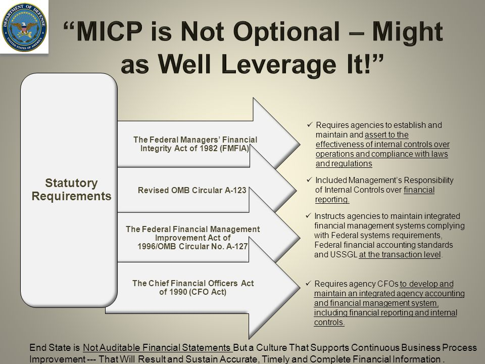MICP is Not Optional – Might as Well Leverage It! The Federal Managers' Financial Integrity Act of 1982 (FMFIA) Revised OMB Circular A-123 The Federal Financial Management Improvement Act of 1996/OMB Circular No.