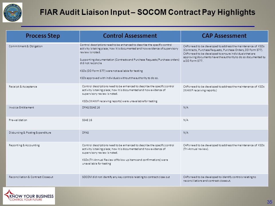 35 FIAR Audit Liaison Input – SOCOM Contract Pay Highlights Process StepControl AssessmentCAP Assessment Commitment & Obligation Control descriptions need to be enhanced to describe the specific control activity is taking place; how it is documented and how evidence of supervisory review is noted.