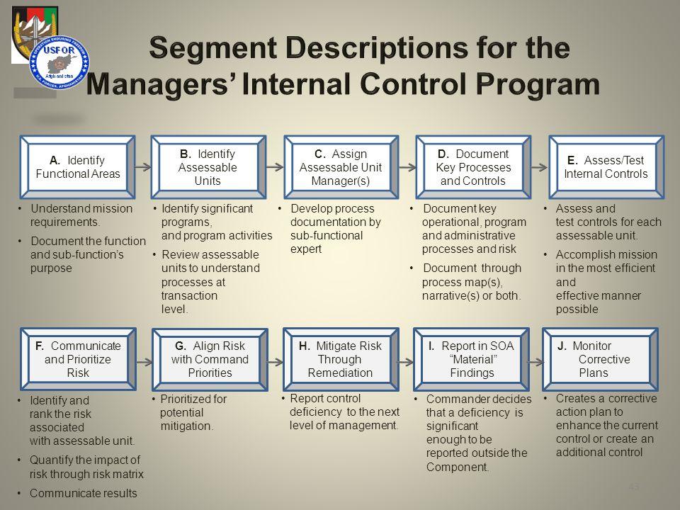 Segment Descriptions for the Managers' Internal Control Program A.