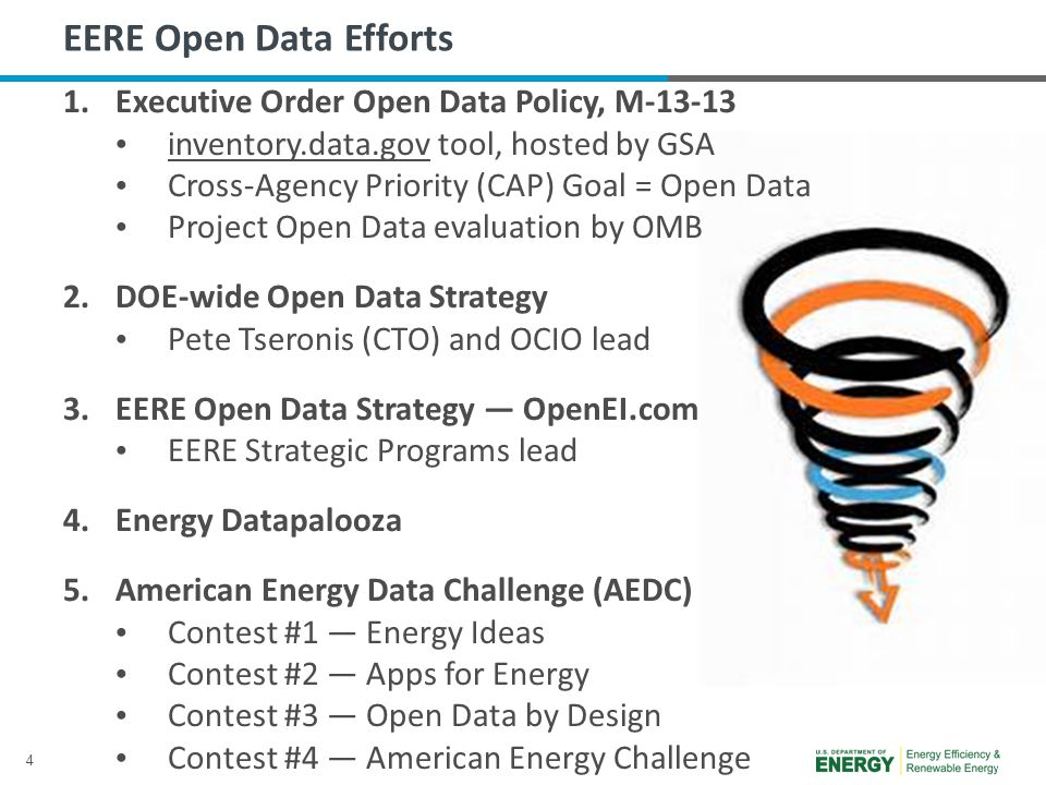 4 EERE Open Data Efforts 1.Executive Order Open Data Policy, M-13-13 inventory.data.gov tool, hosted by GSA Cross-Agency Priority (CAP) Goal = Open Data Project Open Data evaluation by OMB 2.DOE-wide Open Data Strategy Pete Tseronis (CTO) and OCIO lead 3.EERE Open Data Strategy — OpenEI.com EERE Strategic Programs lead 4.Energy Datapalooza 5.American Energy Data Challenge (AEDC) Contest #1 — Energy Ideas Contest #2 — Apps for Energy Contest #3 — Open Data by Design Contest #4 — American Energy Challenge