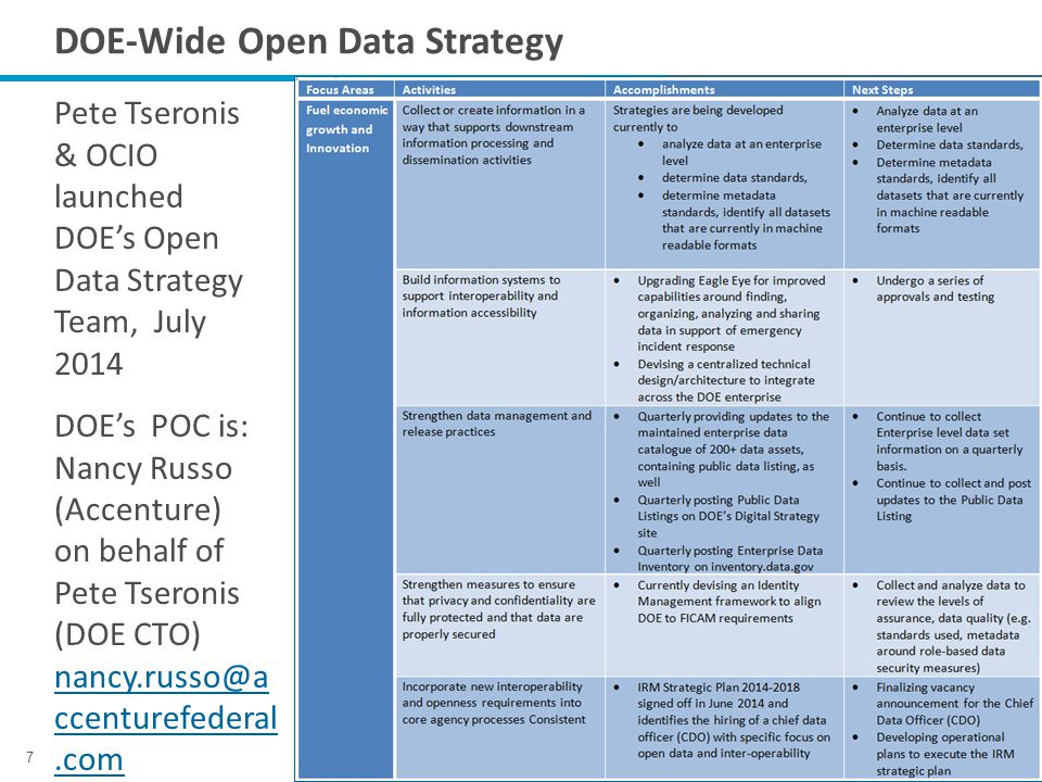 7 DOE-Wide Open Data Strategy Pete Tseronis & OCIO launched DOE's Open Data Strategy Team, July 2014 DOE's POC is: Nancy Russo (Accenture) on behalf of Pete Tseronis (DOE CTO) nancy.russo@a ccenturefederal.com