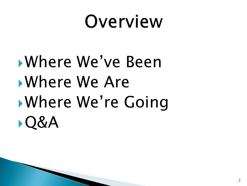  Where We've Been  Where We Are  Where We're Going  Q&A 2