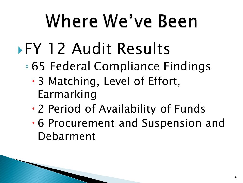  FY 12 Audit Results ◦ 65 Federal Compliance Findings  3 Matching, Level of Effort, Earmarking  2 Period of Availability of Funds  6 Procurement a