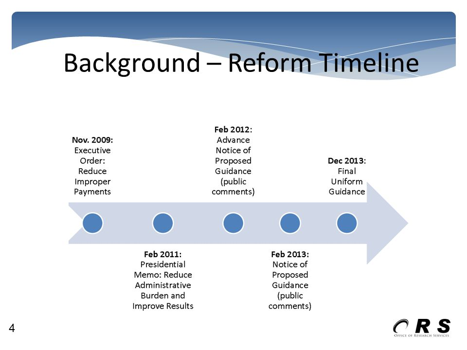 Background – Reform Timeline 4