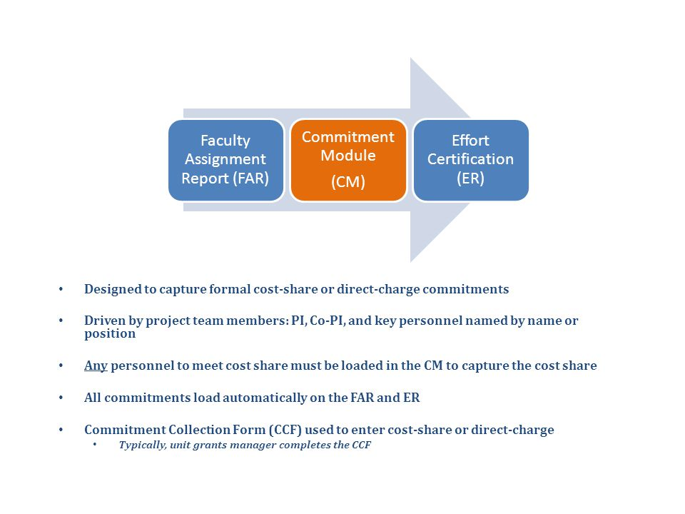 Designed to capture formal cost-share or direct-charge commitments Driven by project team members: PI, Co-PI, and key personnel named by name or position Any personnel to meet cost share must be loaded in the CM to capture the cost share All commitments load automatically on the FAR and ER Commitment Collection Form (CCF) used to enter cost-share or direct-charge Typically, unit grants manager completes the CCF Faculty Assignment Report (FAR) Commitment Module (CM) Effort Certification (ER)