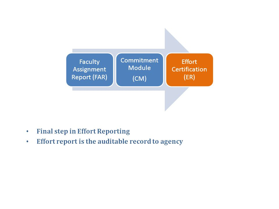 Final step in Effort Reporting Effort report is the auditable record to agency Faculty Assignment Report (FAR) Commitment Module (CM) Effort Certification (ER)