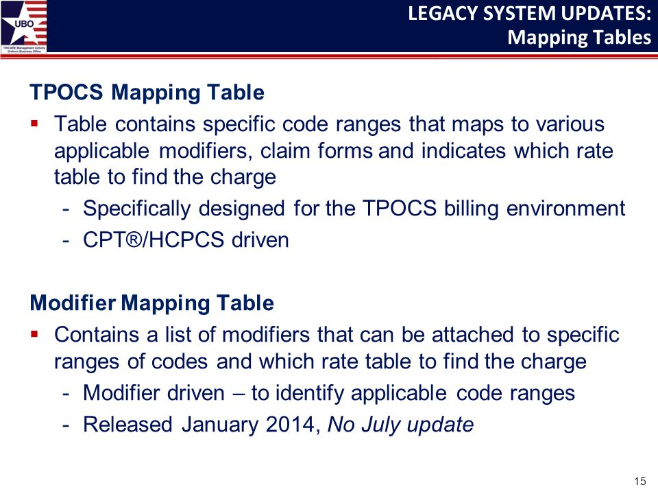 TPOCS Mapping Table  Table contains specific code ranges that maps to various applicable modifiers, claim forms and indicates which rate table to find the charge -Specifically designed for the TPOCS billing environment -CPT®/HCPCS driven Modifier Mapping Table  Contains a list of modifiers that can be attached to specific ranges of codes and which rate table to find the charge -Modifier driven – to identify applicable code ranges -Released January 2014, No July update LEGACY SYSTEM UPDATES: Mapping Tables 15