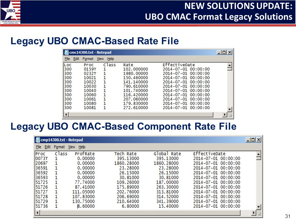 Legacy UBO CMAC-Based Rate File Legacy UBO CMAC-Based Component Rate File NEW SOLUTIONS UPDATE: UBO CMAC Format Legacy Solutions 31
