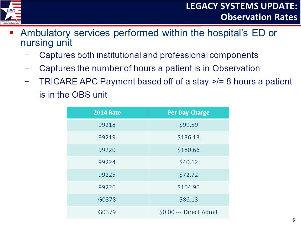 LEGACY SYSTEMS UPDATE: Observation Rates  Ambulatory services performed within the hospital's ED or nursing unit −Captures both institutional and professional components −Captures the number of hours a patient is in Observation −TRICARE APC Payment based off of a stay >/= 8 hours a patient is in the OBS unit 2014 RatePer Day Charge 99218$99.59 99219$136.13 99220$180.66 99224$40.12 99225$72.72 99226$104.96 G0378$86.13 G0379$0.00 --- Direct Admit 9