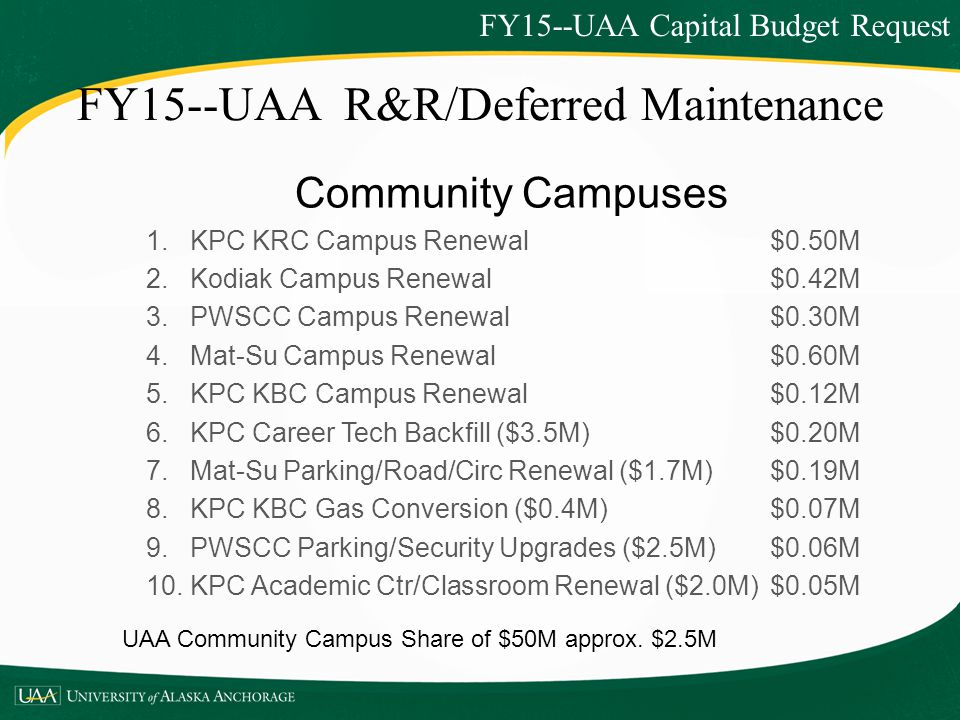 Community Campuses 1.KPC KRC Campus Renewal $0.50M 2.Kodiak Campus Renewal $0.42M 3.PWSCC Campus Renewal $0.30M 4.Mat-Su Campus Renewal $0.60M 5.KPC KBC Campus Renewal $0.12M 6.KPC Career Tech Backfill ($3.5M)$0.20M 7.Mat-Su Parking/Road/Circ Renewal ($1.7M)$0.19M 8.KPC KBC Gas Conversion ($0.4M)$0.07M 9.PWSCC Parking/Security Upgrades ($2.5M)$0.06M 10.KPC Academic Ctr/Classroom Renewal ($2.0M)$0.05M UAA Community Campus Share of $50M approx.