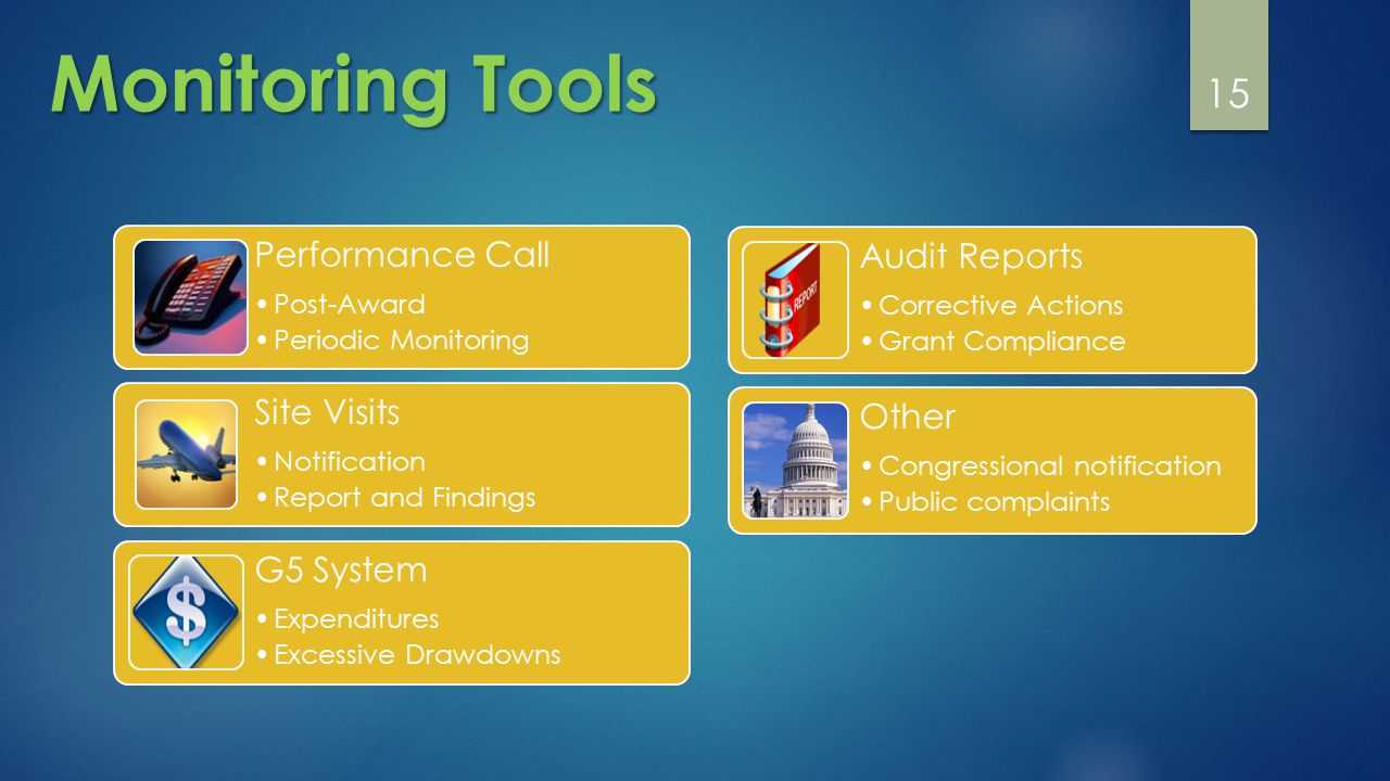 15 Monitoring Tools Performance Call Post-Award Periodic Monitoring Site Visits Notification Report and Findings G5 System Expenditures Excessive Drawdowns Audit Reports Corrective Actions Grant Compliance Other Congressional notification Public complaints
