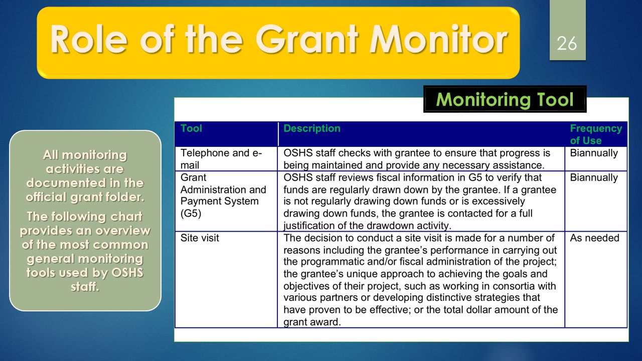 26 Role of the Grant Monitor All monitoring activities are documented in the official grant folder.