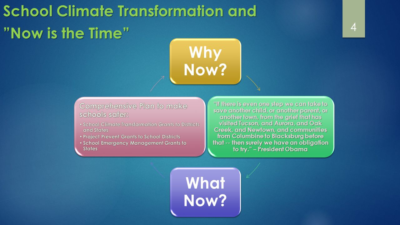 4 School Climate Transformation and Now is the Time Why Now.