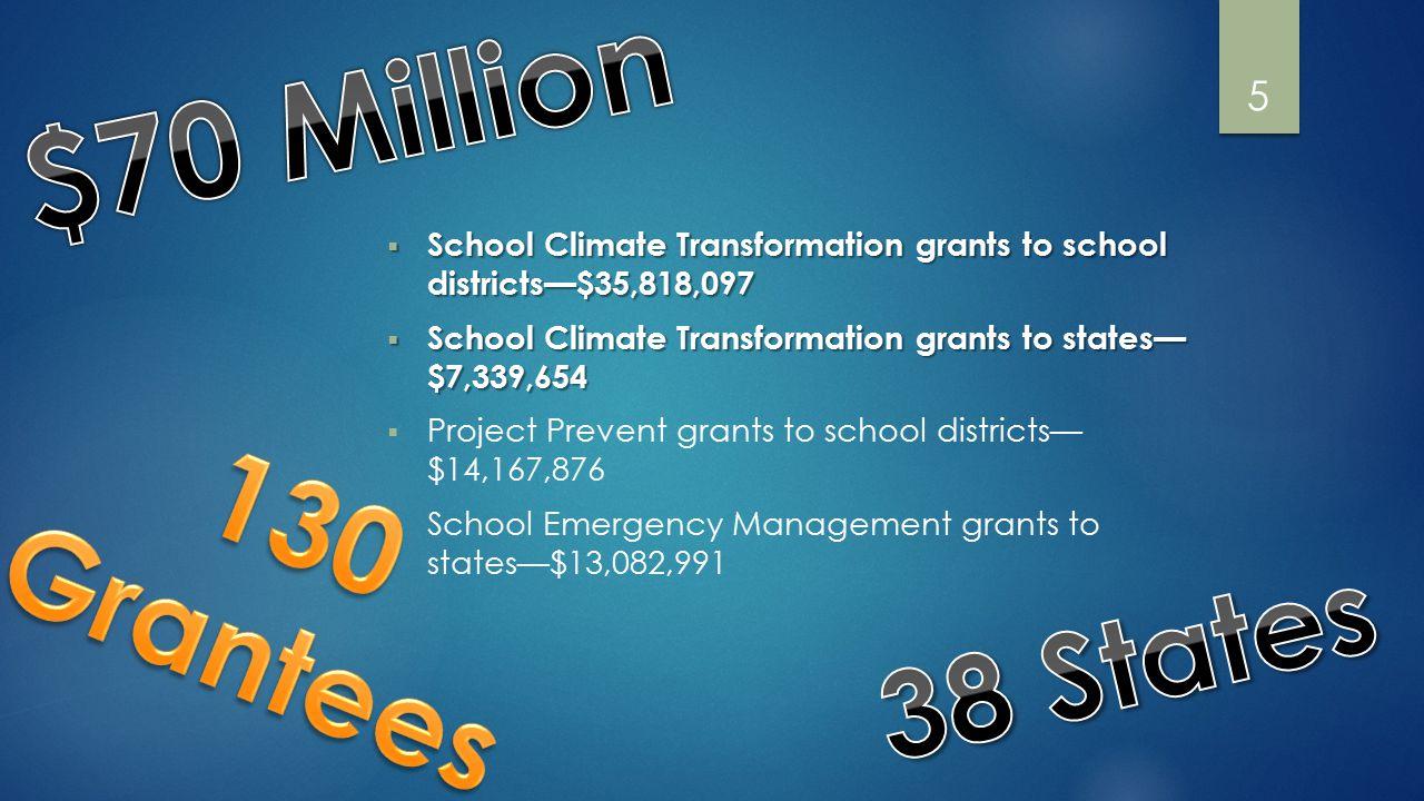 5  School Climate Transformation grants to school districts—$35,818,097  School Climate Transformation grants to states— $7,339,654  Project Prevent grants to school districts— $14,167,876  School Emergency Management grants to states—$13,082,991