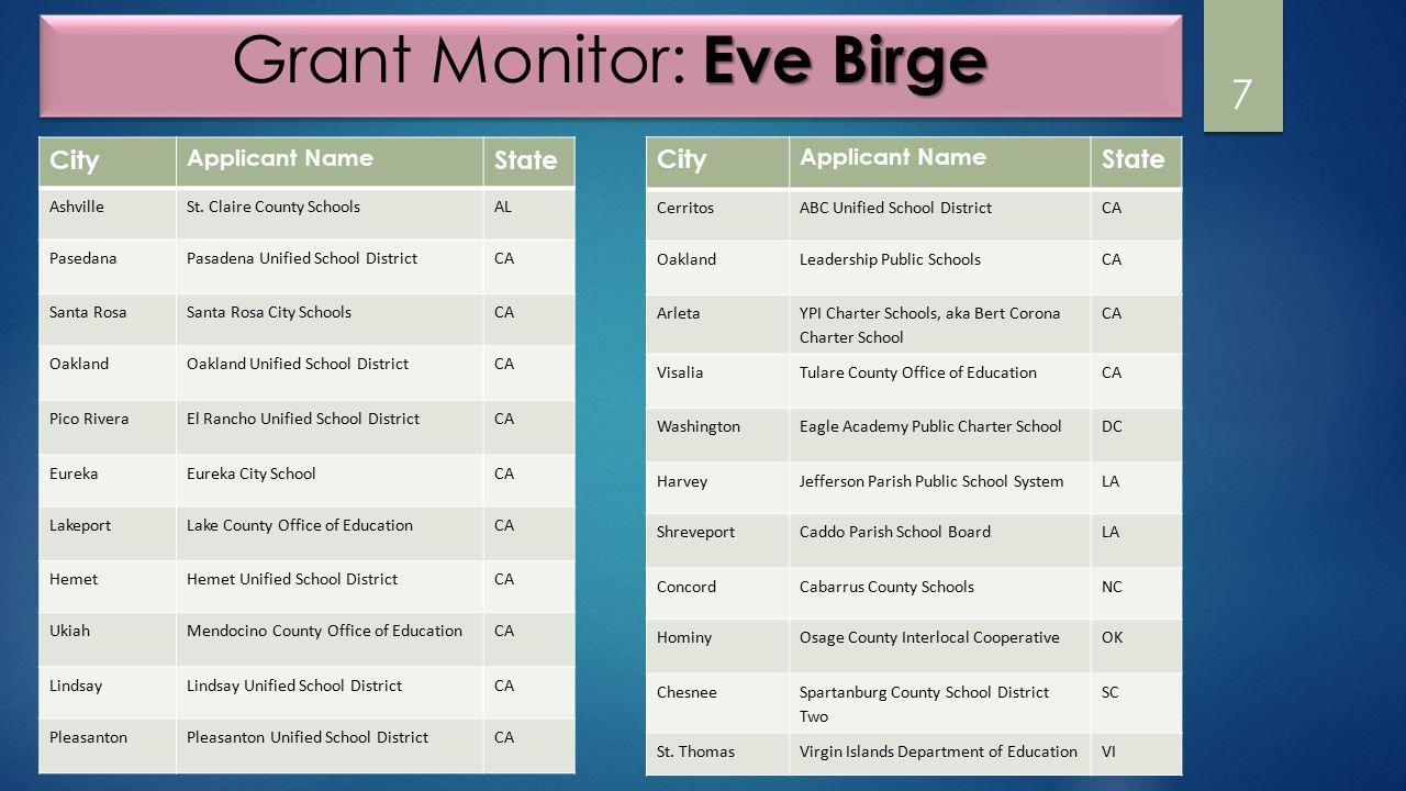 7 Grant Monitor: Eve Birge City Applicant Name State AshvilleSt.