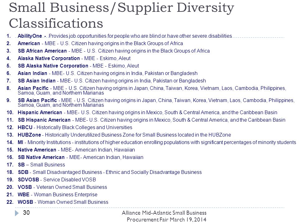 Small Business/Supplier Diversity Classifications 30 1.AbilityOne - Provides job opportunities for people who are blind or have other severe disabilities 2.American - MBE - U.S.