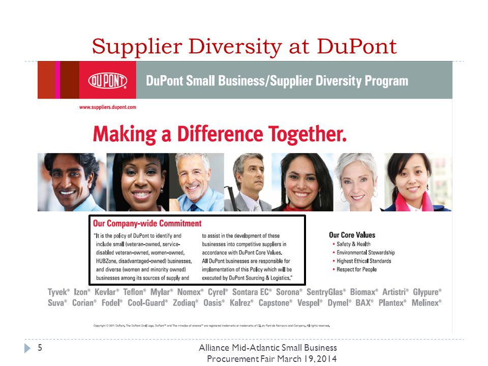 6 Contributes to the economic health of our communities Enhances our reputation Facilitates compliance with governmental and customer requirements Supports our core values Why is Supplier Diversity Important to DuPont?