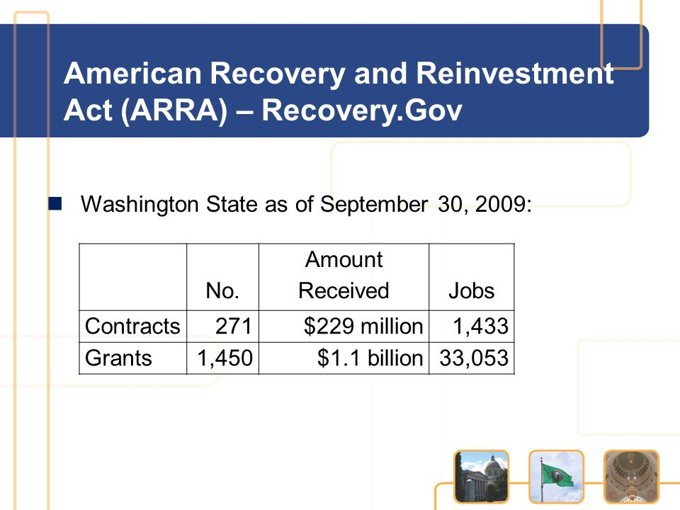 American Recovery and Reinvestment Act (ARRA) – Recovery.Gov Washington State as of September 30, 2009: No.
