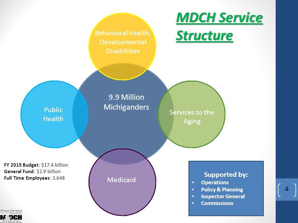 Website: http://www.michigan.gov/mdchhttp://www.michigan.gov/mdch Facebook: https://www.facebook.com/michigandchhttps://www.facebook.com/michigandch Twitter: @MIHealth, https://twitter.com/mihealthhttps://twitter.com/mihealth Michigan 2012 Single Audit: http://audgen.michigan.gov/finalpdfs/12_13/r000010013.pdf http://audgen.michigan.gov/finalpdfs/12_13/r000010013.pdf 35 MDCH Links