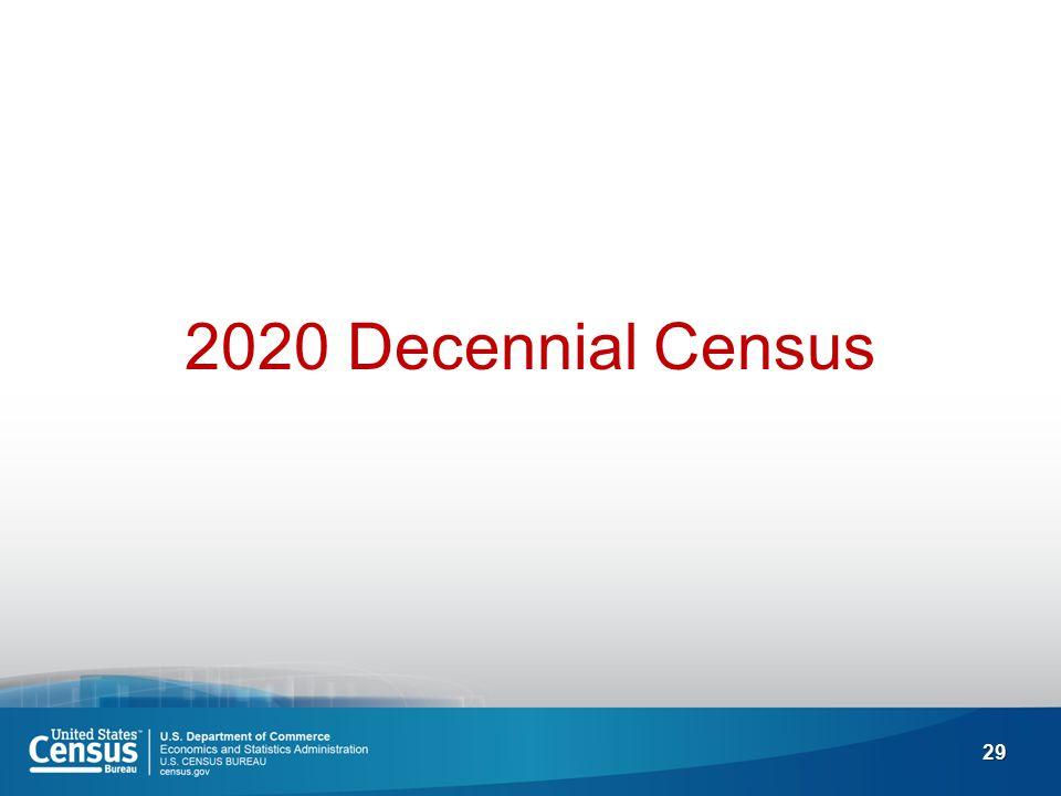 29 2020 Decennial Census