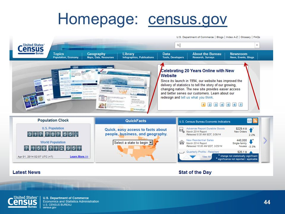 44 Homepage: census.gov