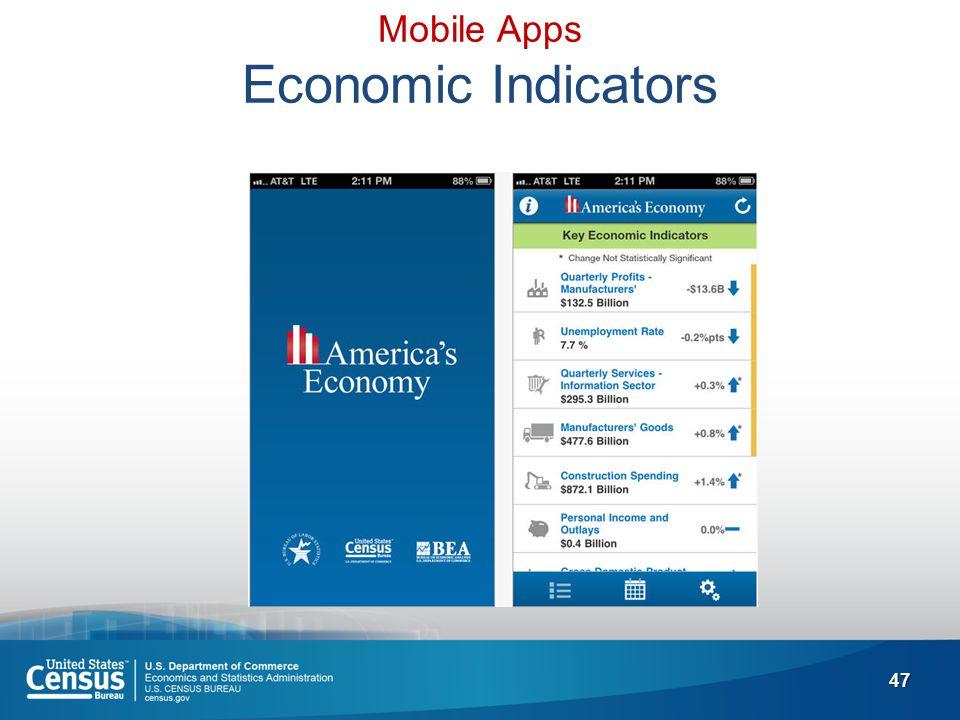 47 Mobile Apps Economic Indicators