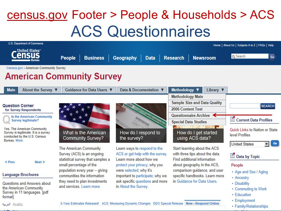 77 census.gov Footer > People & Households > ACS ACS Questionnaires
