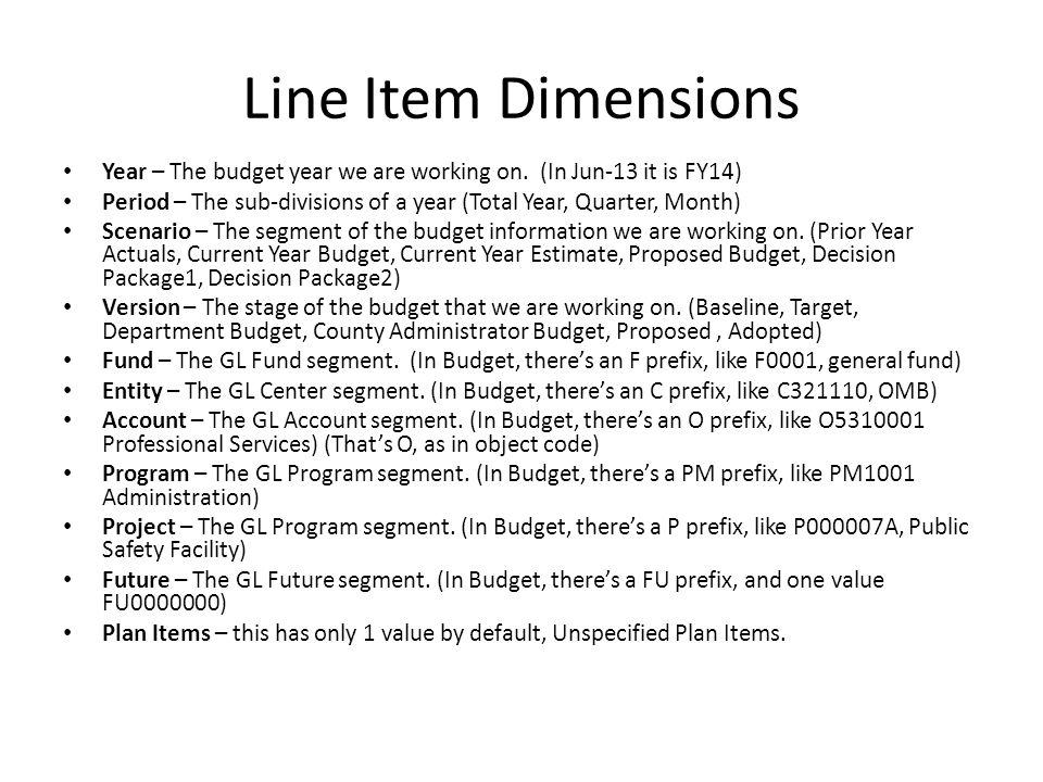 Line Item Forms