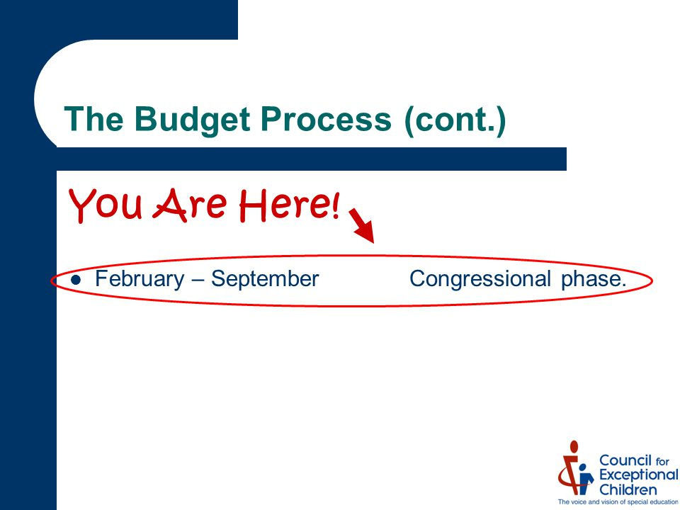 The Budget Process(cont.) February – SeptemberCongressional phase. You Are Here!