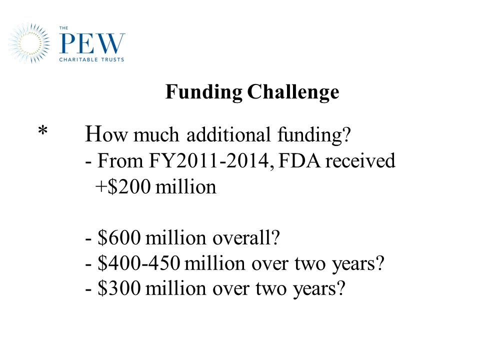 *H ow much additional funding? - From FY2011-2014, FDA received +$200 million - $600 million overall? - $400-450 million over two years? - $300 millio
