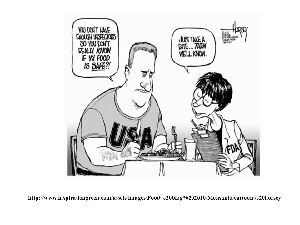 http://www.inspirationgreen.com/assets/images/Food%20blog%202010/Monsanto/cartoon%20horsey