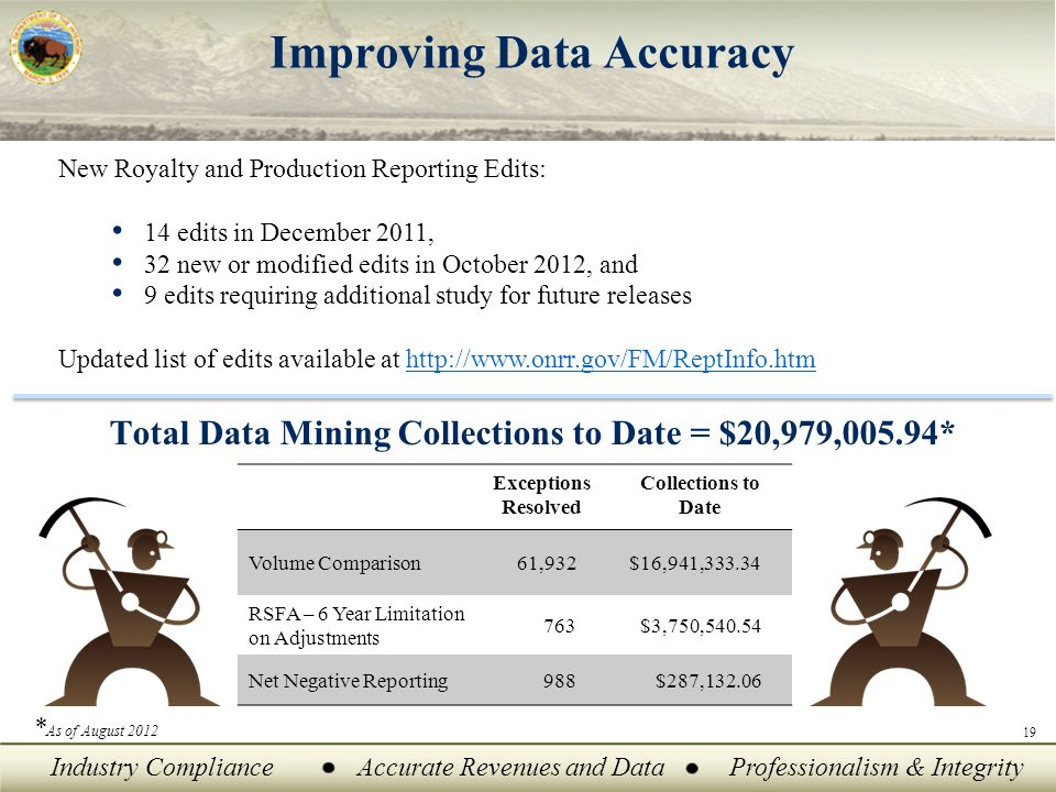 Industry ComplianceAccurate Revenues and DataProfessionalism & Integrity Total Data Mining Collections to Date = $20,979,005.94* Improving Data Accuracy Exceptions Resolved Collections to Date Volume Comparison61,932$16,941,333.34 RSFA – 6 Year Limitation on Adjustments 763$3,750,540.54 Net Negative Reporting988$287,132.06 * As of August 2012 New Royalty and Production Reporting Edits: 14 edits in December 2011, 32 new or modified edits in October 2012, and 9 edits requiring additional study for future releases Updated list of edits available at http://www.onrr.gov/FM/ReptInfo.htmhttp://www.onrr.gov/FM/ReptInfo.htm 19