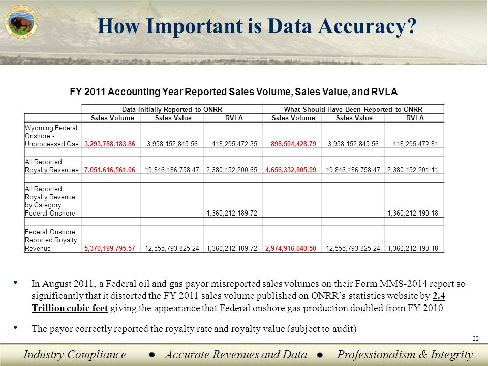 Industry ComplianceAccurate Revenues and DataProfessionalism & Integrity How Important is Data Accuracy.