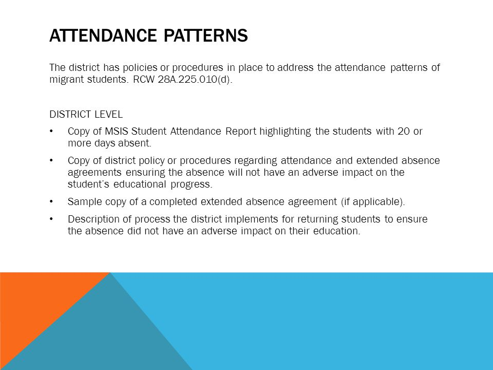 ATTENDANCE PATTERNS The district has policies or procedures in place to address the attendance patterns of migrant students.