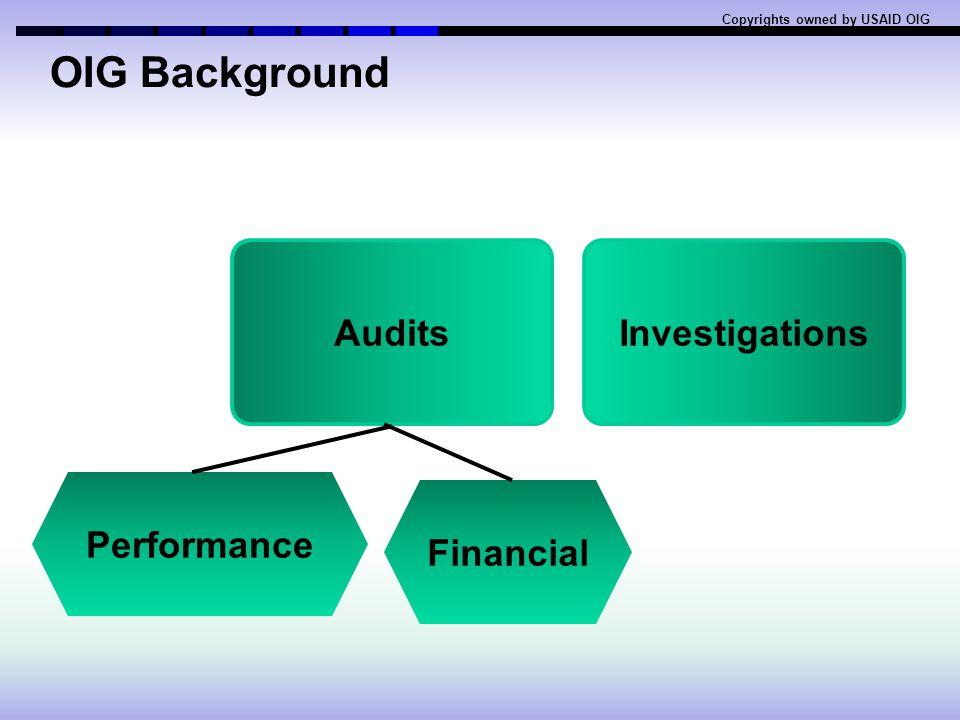 OIG/Pakistan USAID/Pakistan Presentation on USAID's Financial Audit Program November 20, 2014 Islamabad, Pakistan Copyrights owned by USAID OIG Office