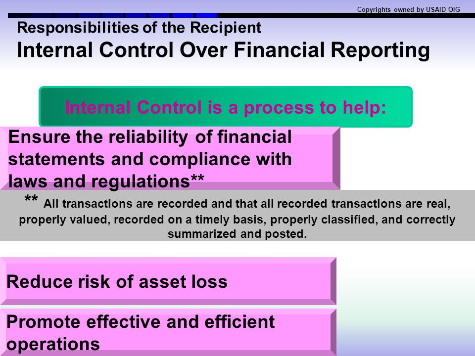 Responsibilities of the Recipient Prepare Fund Accountability Statement, Cost Sharing Schedule, indirect cost rate schedule and GPFS Establish an INTE