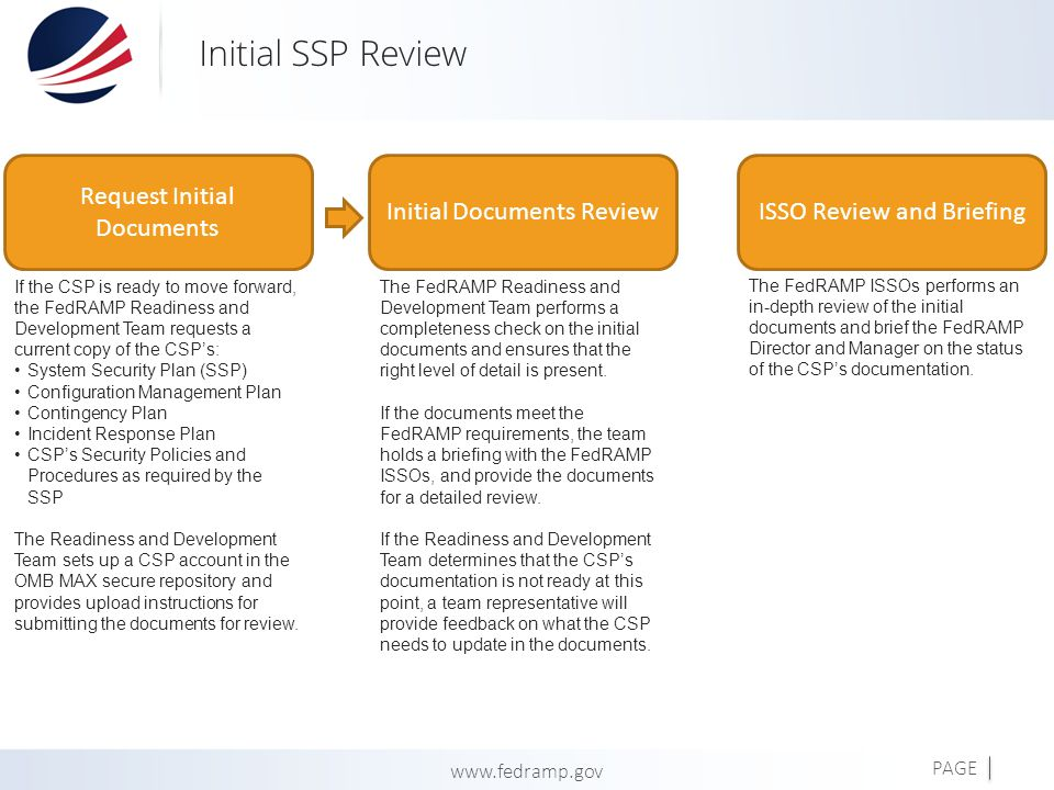 PAGE www.fedramp.gov Initial SSP Review If the CSP is ready to move forward, the FedRAMP Readiness and Development Team requests a current copy of the CSP's: System Security Plan (SSP) Configuration Management Plan Contingency Plan Incident Response Plan CSP's Security Policies and Procedures as required by the SSP The Readiness and Development Team sets up a CSP account in the OMB MAX secure repository and provides upload instructions for submitting the documents for review.