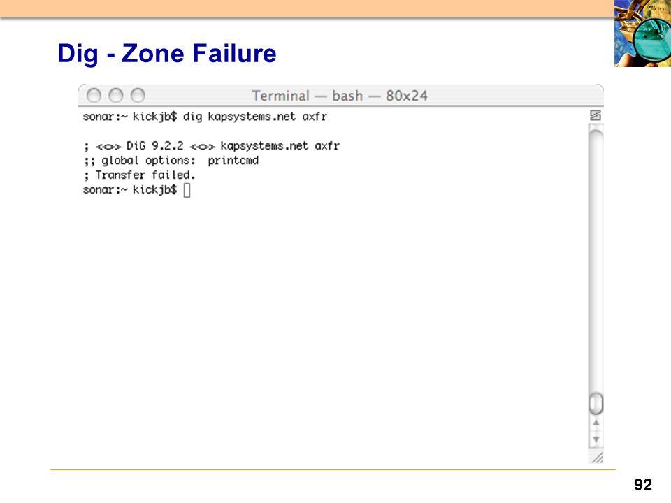 92 Dig - Zone Failure