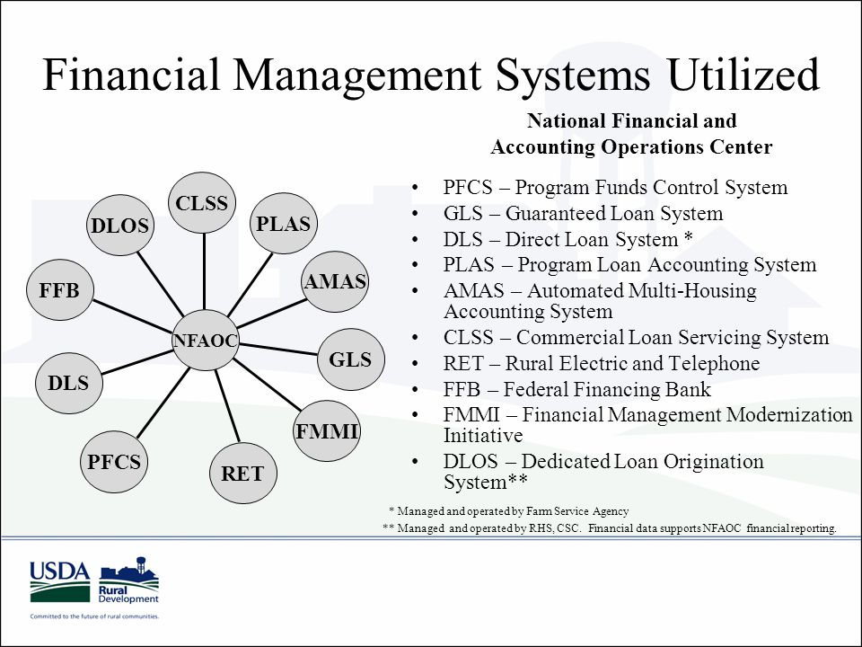 Financial Management Systems Utilized DLOS PFCS FFB RET FMMI GLS AMAS PLAS CLSS NFAOC National Financial and Accounting Operations Center PFCS – Program Funds Control System GLS – Guaranteed Loan System DLS – Direct Loan System * PLAS – Program Loan Accounting System AMAS – Automated Multi-Housing Accounting System CLSS – Commercial Loan Servicing System RET – Rural Electric and Telephone FFB – Federal Financing Bank FMMI – Financial Management Modernization Initiative DLOS – Dedicated Loan Origination System** * Managed and operated by Farm Service Agency ** Managed and operated by RHS, CSC.